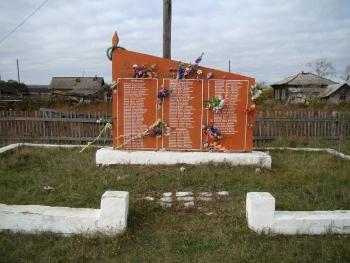 Курганская область варгашинский район село спорное